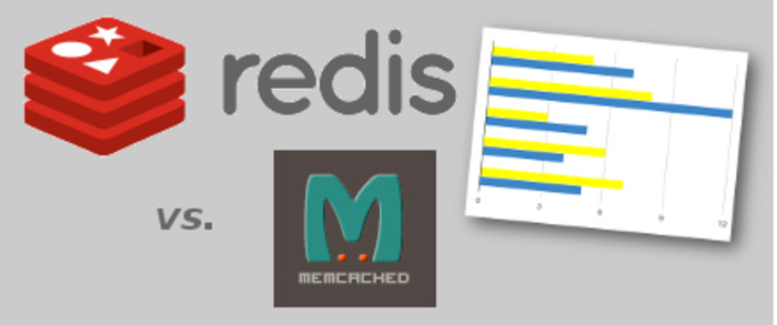 《Redis 和 Memcached 的区别》